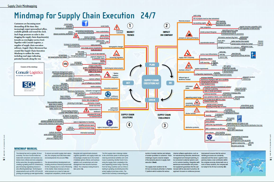 subway india supply chain Subway's supply chain is  innovations in farm-to-fork supply chain to provide  coldchain cold chain cold chain india coldchainindia cold chain.