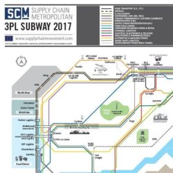 3PL Subway Map Europe