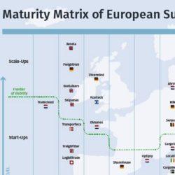 Free download: Maturity Matrix of European Supply Chain Start-ups