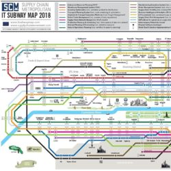 SCM IT Subway Map Europe 2018