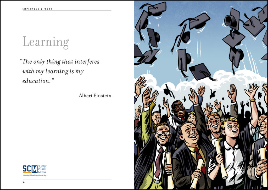 Working Wisdom - Albert Einstein