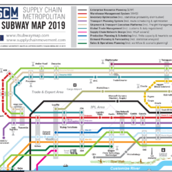 IT Subway Map