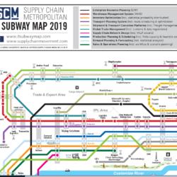 IT Subway Map