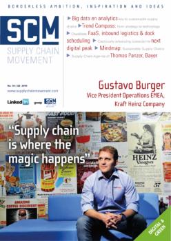 Supply Chain Movement Q3