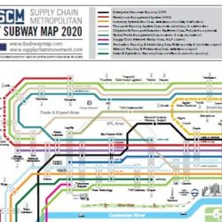 IT Subway Map Europe 2020
