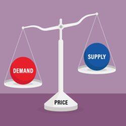 Checklist for Pricing Optimization