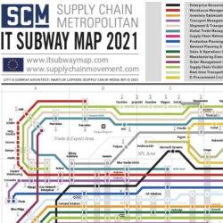 IT Subway Map Europe 2021
