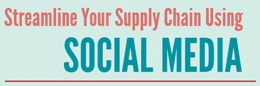 Infographic-Streamline-Your-Supply-Chain-Using-Social-MediaLOGO