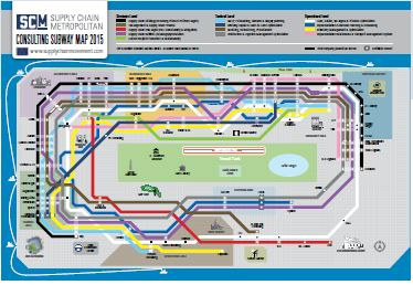 Download: SCM Consulting Subway Map Europe 2015 - Supply ... on
