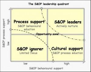 sop-quadrant-v2