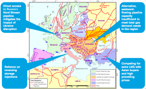 ukraine_crisis_gas_analysis_wood-mackenzie2