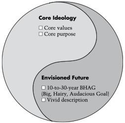 vision-framework-bw
